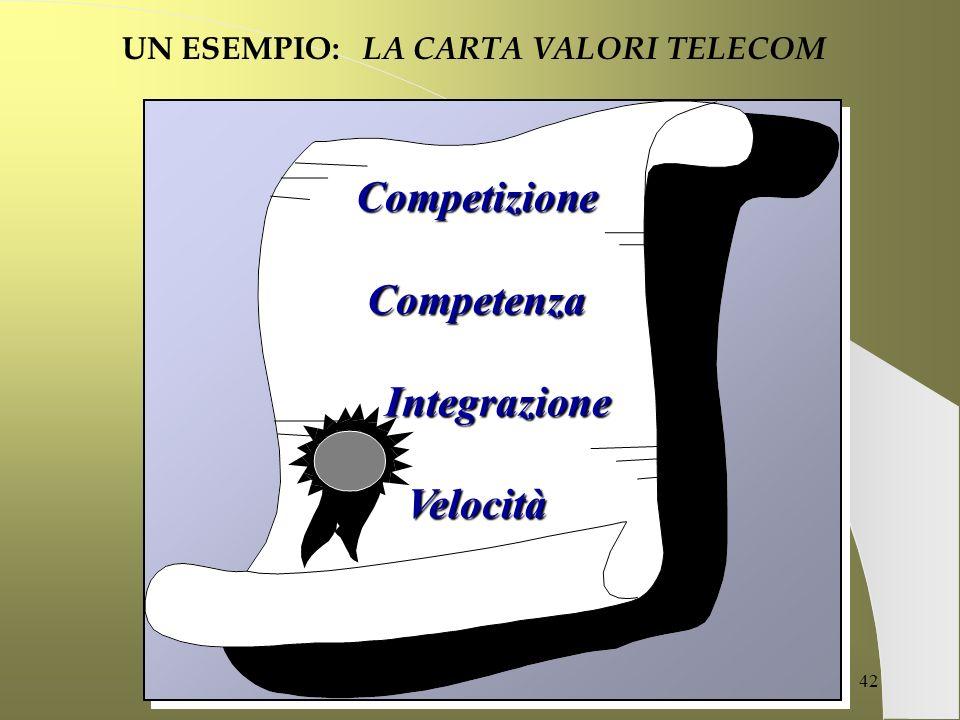 G. Alessandrini per Facoltà di Ingegneria 41 COMUNICARE UNIMPRESA SIGNIFICA COSTRUIRE VALORI DI BASE CONDIVISI GENERARE LE CONDIZIONI PER SUPERARE LE