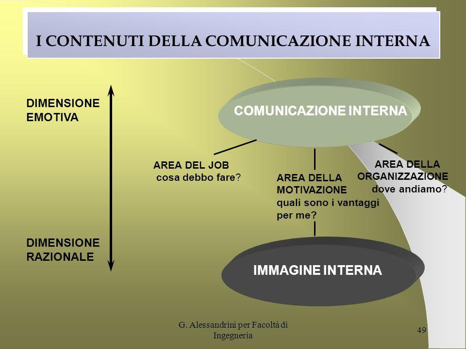 G. Alessandrini per Facoltà di Ingegneria 48 La Comunicazione Interna e le altre Comunicazioni COMUNICAZIONE DI MARKETING COMUNICAZIONE INTERNA COMUNI