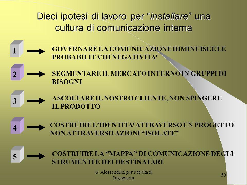 G. Alessandrini per Facoltà di Ingegneria 49 COMUNICAZIONE INTERNA IMMAGINE INTERNA DIMENSIONE EMOTIVA DIMENSIONE RAZIONALE AREA DEL JOB cosa debbo fa