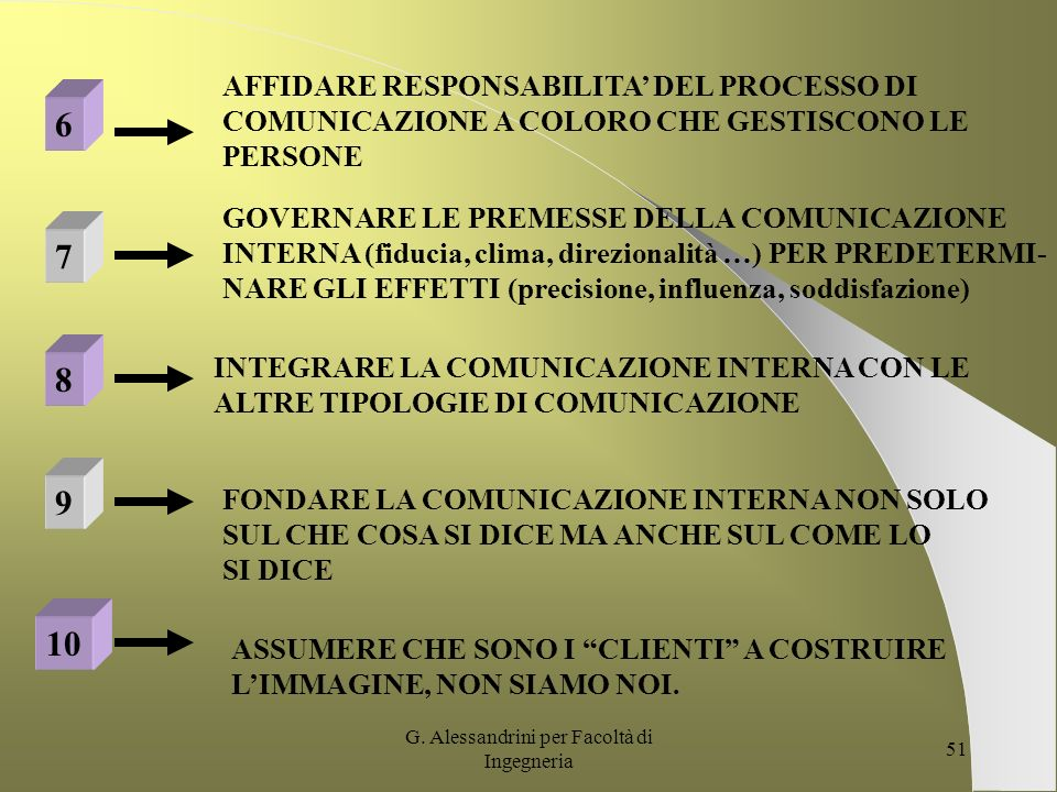 G. Alessandrini per Facoltà di Ingegneria 50 Dieci ipotesi di lavoro per installare una cultura di comunicazione interna 1 2 3 4 5 GOVERNARE LA COMUNI