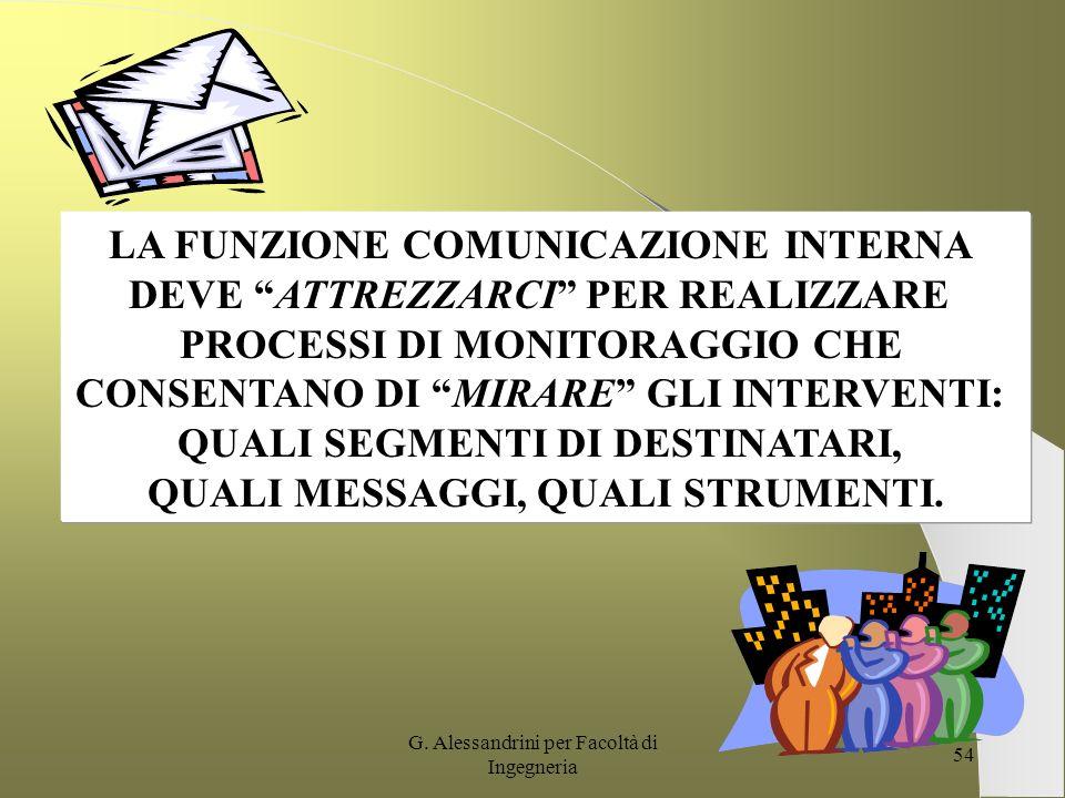 G. Alessandrini per Facoltà di Ingegneria 53 La Comunicazione Interna da funzione a processo IL VERTICE LA DIREZIONE PERSONALE UN COMITATO COMUNICAZIO