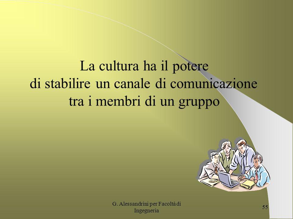 G. Alessandrini per Facoltà di Ingegneria 54 LA FUNZIONE COMUNICAZIONE INTERNA DEVE ATTREZZARCI PER REALIZZARE PROCESSI DI MONITORAGGIO CHE CONSENTANO