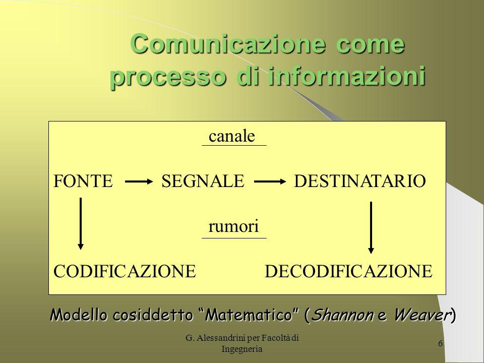 G. Alessandrini per Facoltà di Ingegneria 5 Tassonomia delle metacompetenze (1996) AUTOANALISI APPRENDERE AD APPRENDERE DECIDERE COMPETENZE DI RETE CO