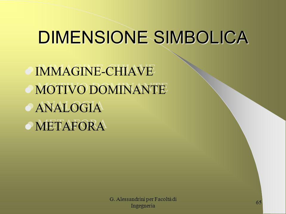 G. Alessandrini per Facoltà di Ingegneria 64 ESEMPIO DI SCALETTA 7 1.1 Il concetto di organizzazione 1.2 Gli elementi organizzativi 1.3 I principi di