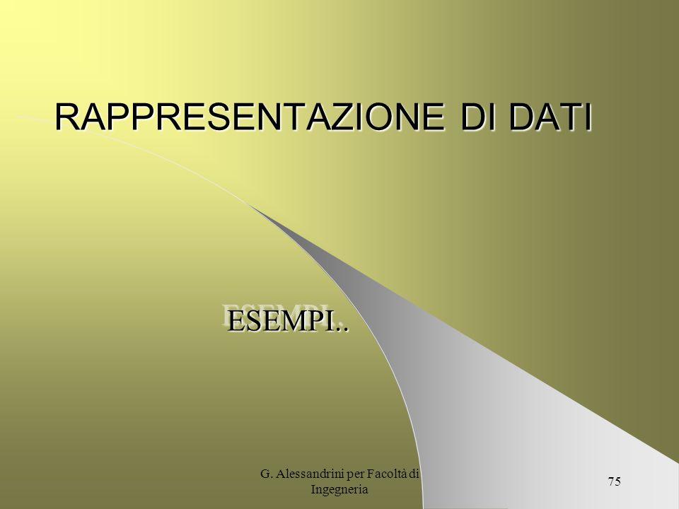 G. Alessandrini per Facoltà di Ingegneria 74