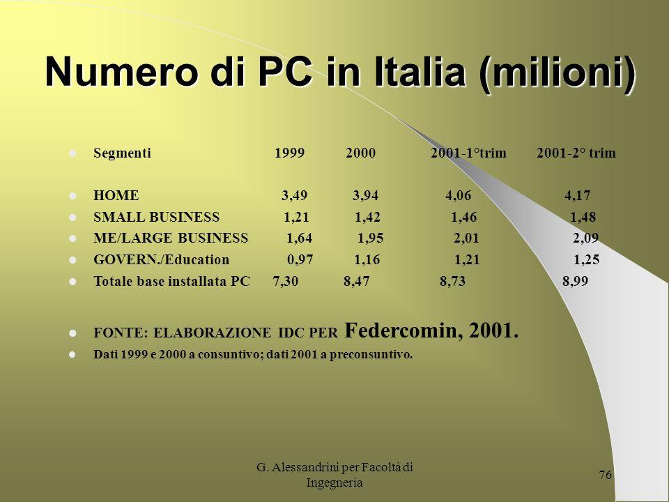 G. Alessandrini per Facoltà di Ingegneria 75 RAPPRESENTAZIONE DI DATI ESEMPI..ESEMPI..