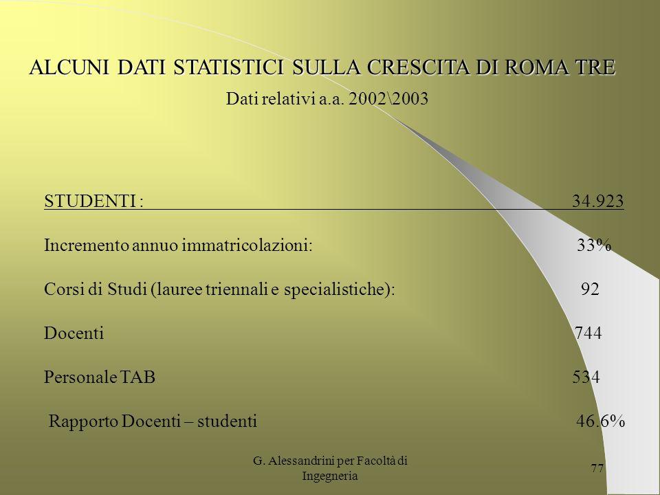 G. Alessandrini per Facoltà di Ingegneria 76 Numero di PC in Italia (milioni) Segmenti 1999 2000 2001-1°trim 2001-2° trim HOME 3,49 3,94 4,06 4,17 SMA
