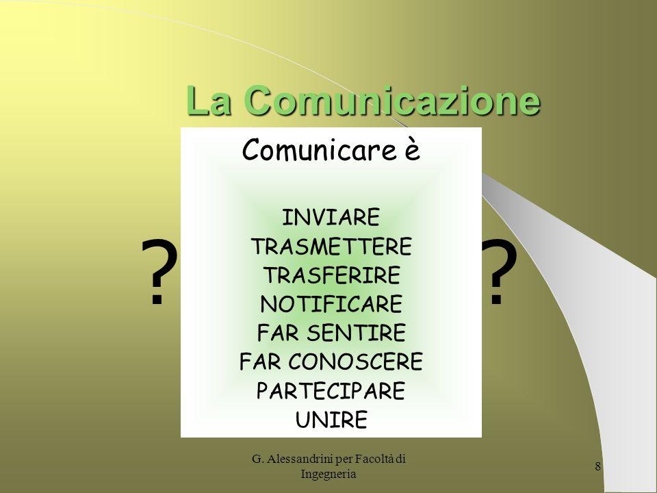 G. Alessandrini per Facoltà di Ingegneria 7 Modello Matematico In base a questo modello 2 aspetti non consentono allatto comunicativo di svilupparsi e