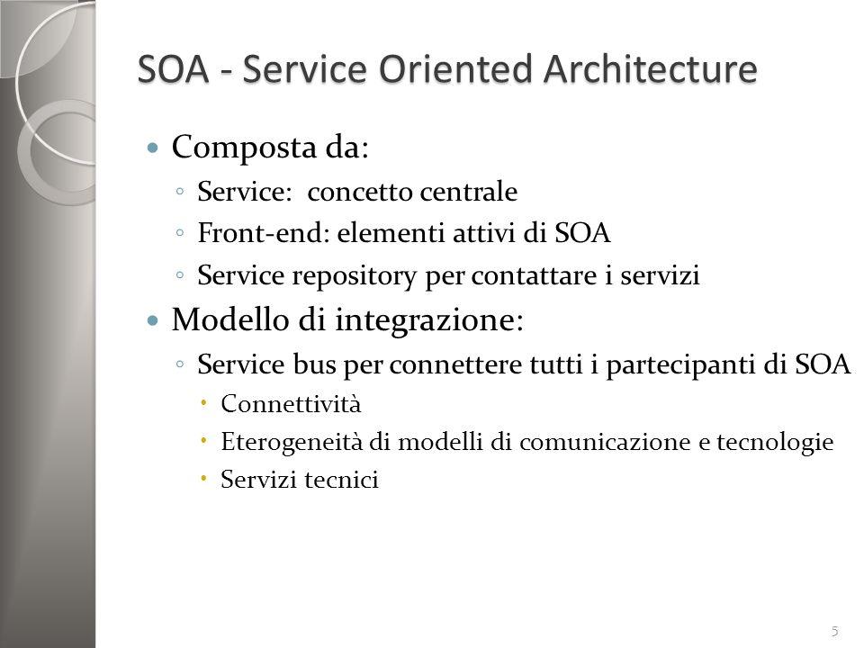 SOA - Service Oriented Architecture Composta da: Service: concetto centrale Front-end: elementi attivi di SOA Service repository per contattare i serv
