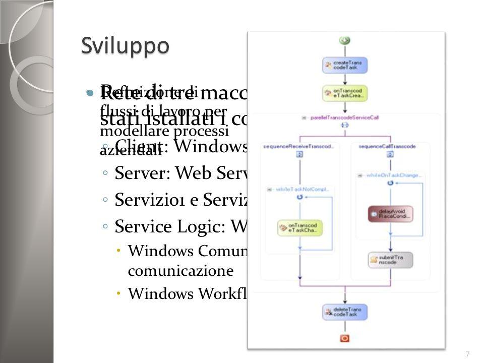 Sviluppo Rete di tre macchine sulla quale sono stati istallati i componenti sviluppati: Client: Windows Form (.NET 2.0) Server: Web Service (CSF) Serv