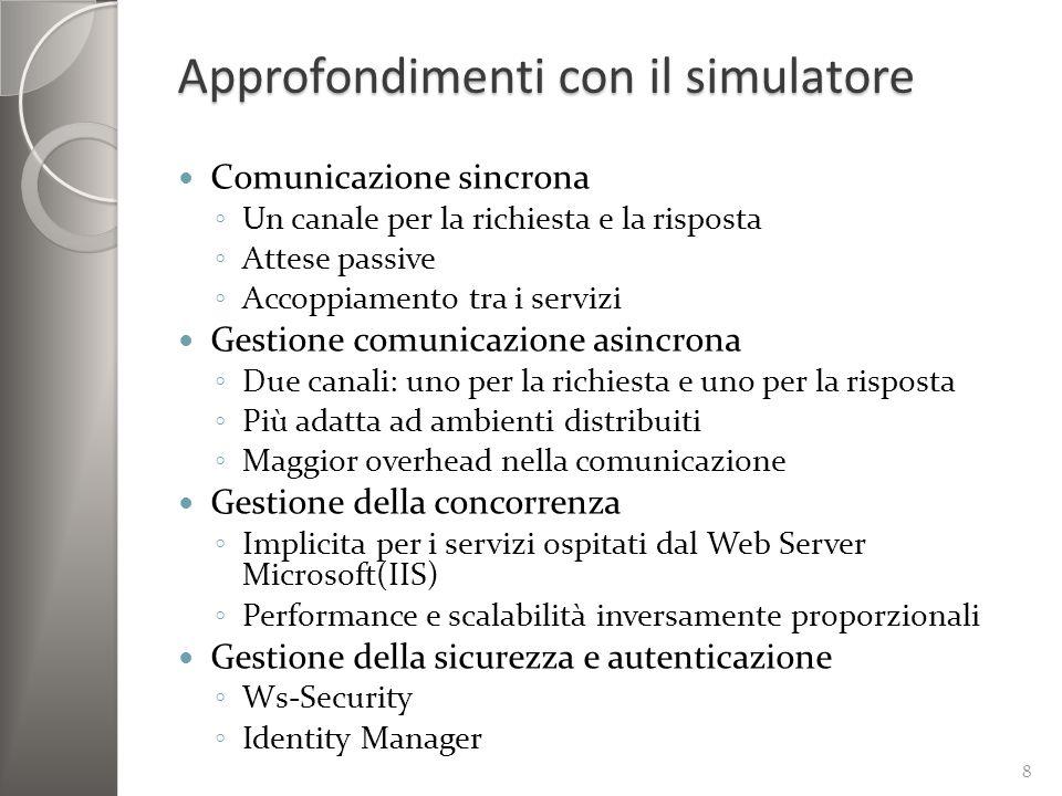 Tracing Component 9 Obiettivo: tracciare i messaggi scambiati nellambito delle sessioni sul service bus (CSF).