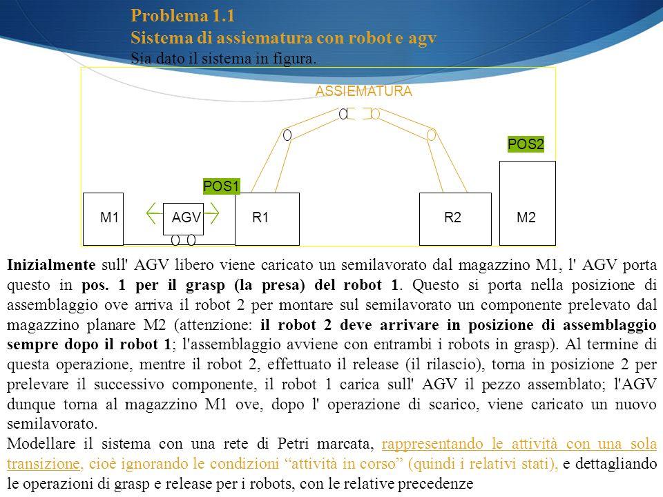 Problema 1.1 Sistema di assiematura con robot e agv Sia dato il sistema in figura.