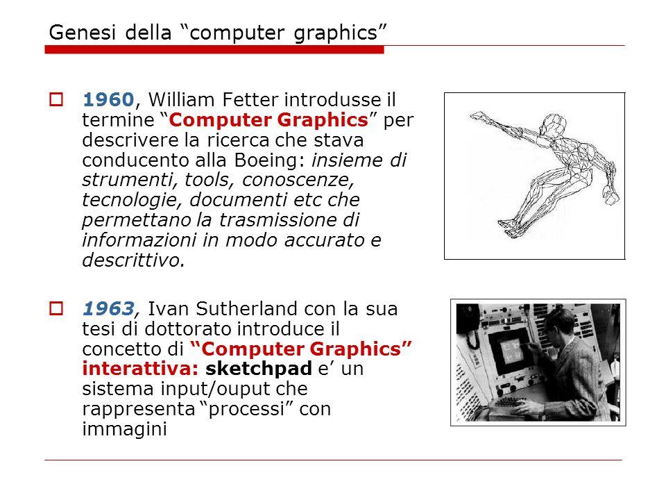 Storia 1926: prima televisione 1938: Valensi propone la tv a colori 1950: Ben Laposky usa uno oscilloscopio per visualizzare onde, che furono fotografate come lavori artistici 1961: William Fetter della Boeing conia il termine Computer Graphics per il disegno di un cockpit per l uomo.