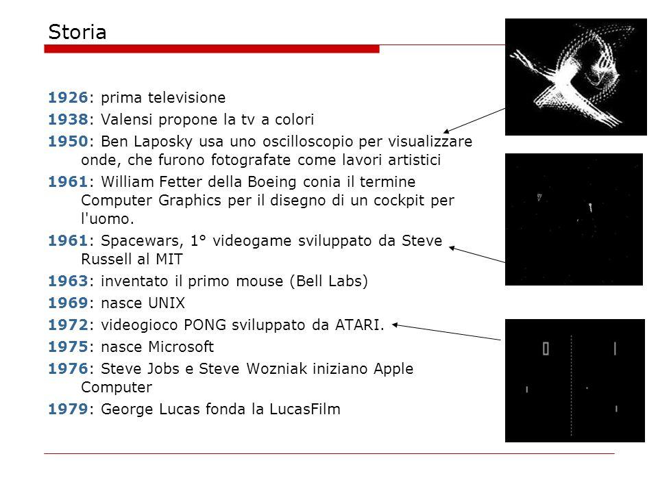 Storia 1981: primo PC della IBM 1982: nasce Adobe 1983: primo lettore CD di Sony e Philips 1985: Commodore lancia la nuova Amiga 1986: formato TIFF 1987: formato JPEG e GIF 1988: Apple accusa Microsoft per violazione copyright dell interfaccia grafica (GUI) 1989: nasce Adobe Photoshop 1991: World Wide Web (Cern) 1994: nasce Linux 1.0