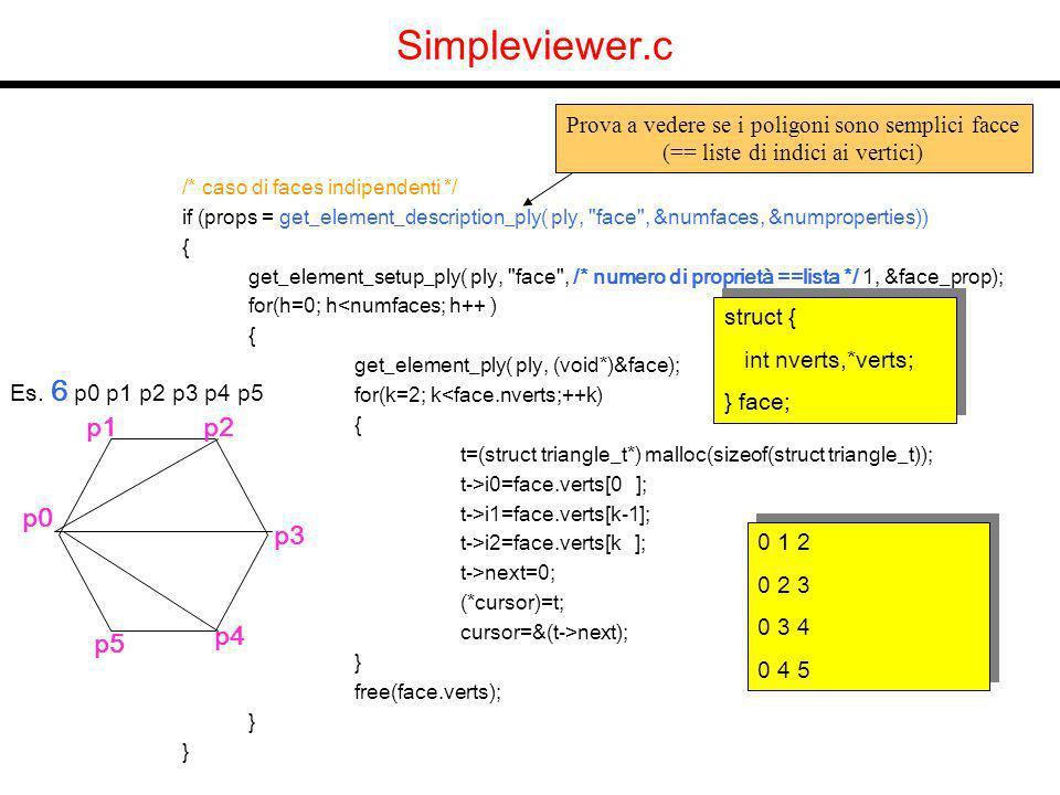 Simpleviewer.c /* caso di faces indipendenti */ if (props = get_element_description_ply( ply, face , &numfaces, &numproperties)) { get_element_setup_ply( ply, face , /* numero di proprietà ==lista */ 1, &face_prop); for(h=0; h<numfaces; h++ ) { get_element_ply( ply, (void*)&face); for(k=2; k<face.nverts;++k) { t=(struct triangle_t*) malloc(sizeof(struct triangle_t)); t->i0=face.verts[0 ]; t->i1=face.verts[k-1]; t->i2=face.verts[k ]; t->next=0; (*cursor)=t; cursor=&(t->next); } free(face.verts); } Prova a vedere se i poligoni sono semplici facce (== liste di indici ai vertici) p0 p1p2 p3 p4 p5 Es.