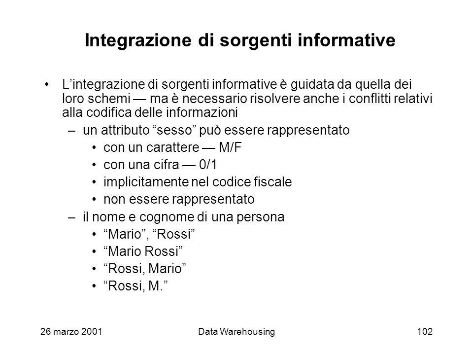 26 marzo 2001Data Warehousing102 Integrazione di sorgenti informative Lintegrazione di sorgenti informative è guidata da quella dei loro schemi ma è n