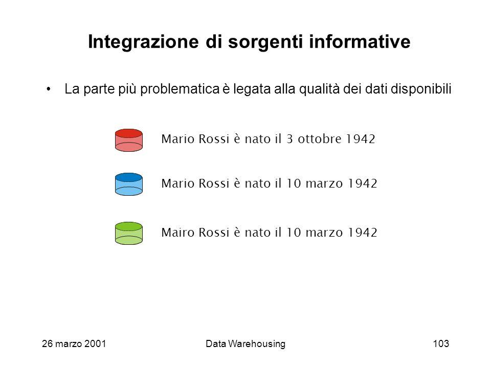 26 marzo 2001Data Warehousing103 Integrazione di sorgenti informative La parte più problematica è legata alla qualità dei dati disponibili Mario Rossi