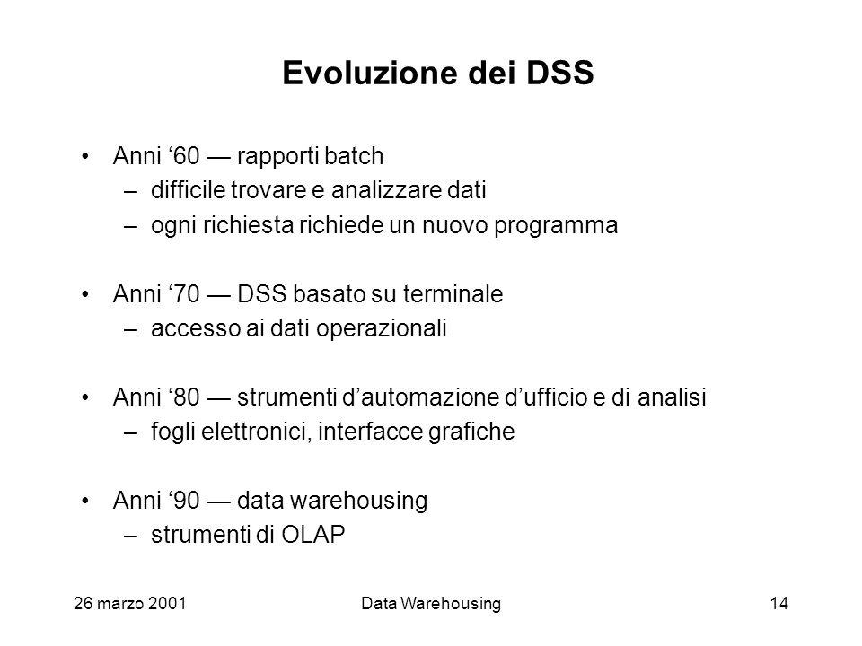 26 marzo 2001Data Warehousing14 Evoluzione dei DSS Anni 60 rapporti batch –difficile trovare e analizzare dati –ogni richiesta richiede un nuovo progr