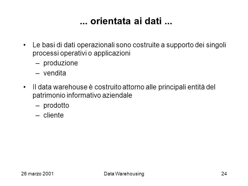 26 marzo 2001Data Warehousing24... orientata ai dati... Le basi di dati operazionali sono costruite a supporto dei singoli processi operativi o applic