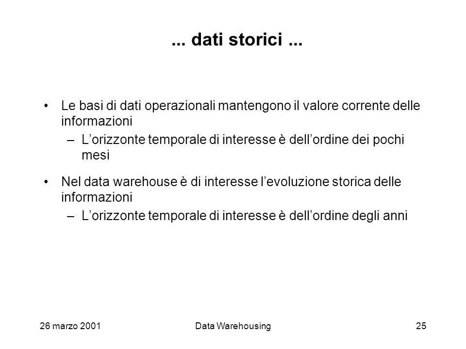 26 marzo 2001Data Warehousing25... dati storici... Le basi di dati operazionali mantengono il valore corrente delle informazioni –Lorizzonte temporale