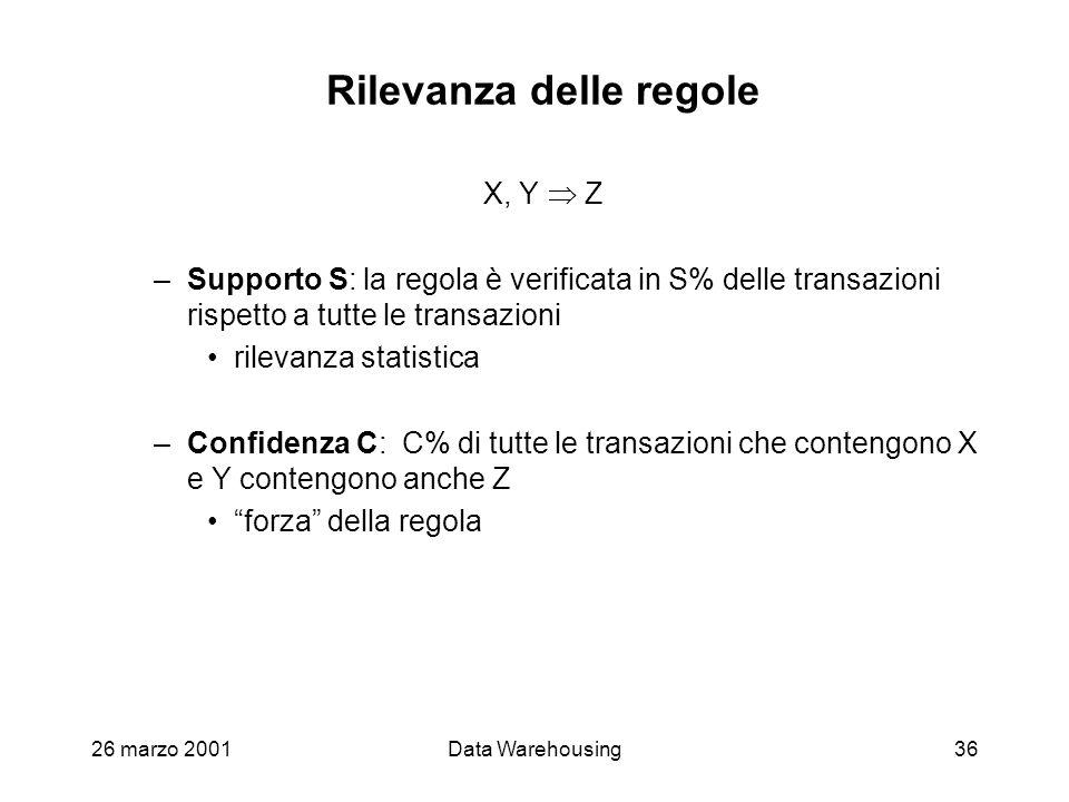 26 marzo 2001Data Warehousing36 Rilevanza delle regole X, Y Z –Supporto S: la regola è verificata in S% delle transazioni rispetto a tutte le transazi