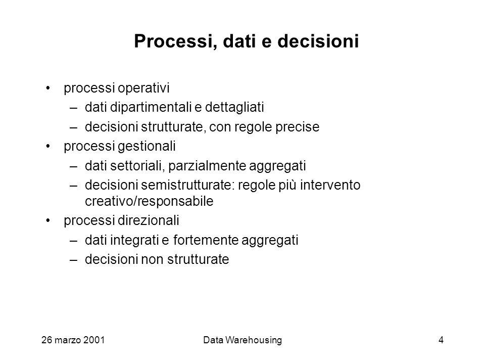 26 marzo 2001Data Warehousing4 Processi, dati e decisioni processi operativi –dati dipartimentali e dettagliati –decisioni strutturate, con regole pre