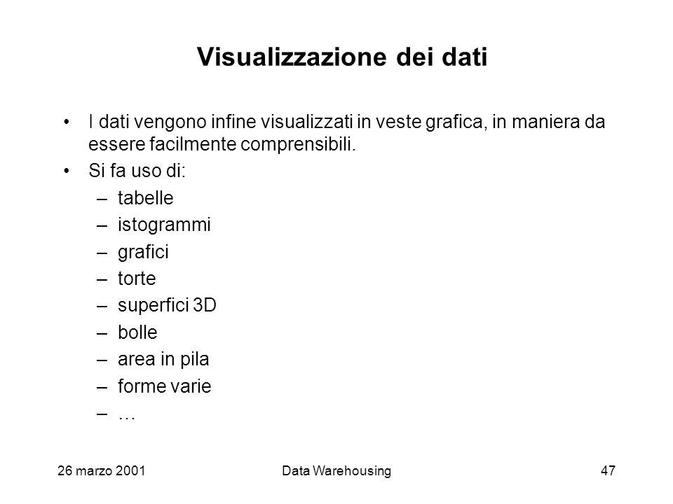 26 marzo 2001Data Warehousing47 Visualizzazione dei dati I dati vengono infine visualizzati in veste grafica, in maniera da essere facilmente comprens