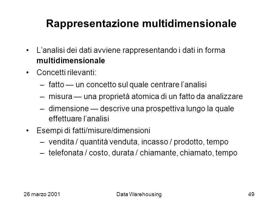 26 marzo 2001Data Warehousing49 Rappresentazione multidimensionale Lanalisi dei dati avviene rappresentando i dati in forma multidimensionale Concetti
