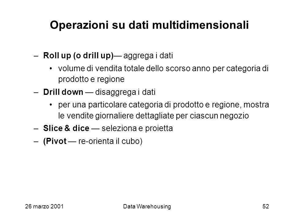 26 marzo 2001Data Warehousing52 Operazioni su dati multidimensionali –Roll up (o drill up) aggrega i dati volume di vendita totale dello scorso anno p