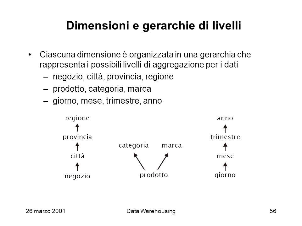26 marzo 2001Data Warehousing56 Dimensioni e gerarchie di livelli Ciascuna dimensione è organizzata in una gerarchia che rappresenta i possibili livel