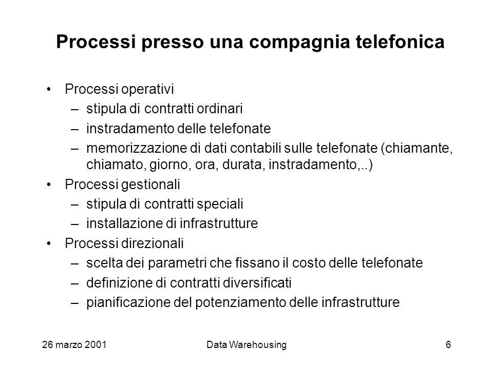 26 marzo 2001Data Warehousing6 Processi presso una compagnia telefonica Processi operativi –stipula di contratti ordinari –instradamento delle telefon