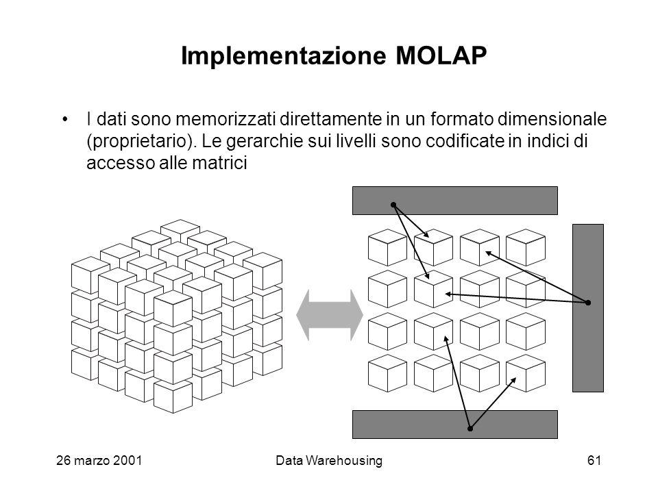 26 marzo 2001Data Warehousing61 Implementazione MOLAP I dati sono memorizzati direttamente in un formato dimensionale (proprietario). Le gerarchie sui