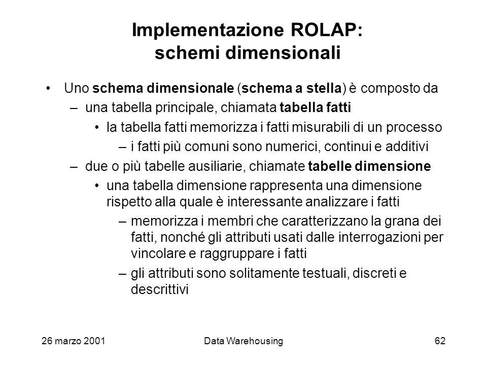 26 marzo 2001Data Warehousing62 Implementazione ROLAP: schemi dimensionali Uno schema dimensionale (schema a stella) è composto da –una tabella princi
