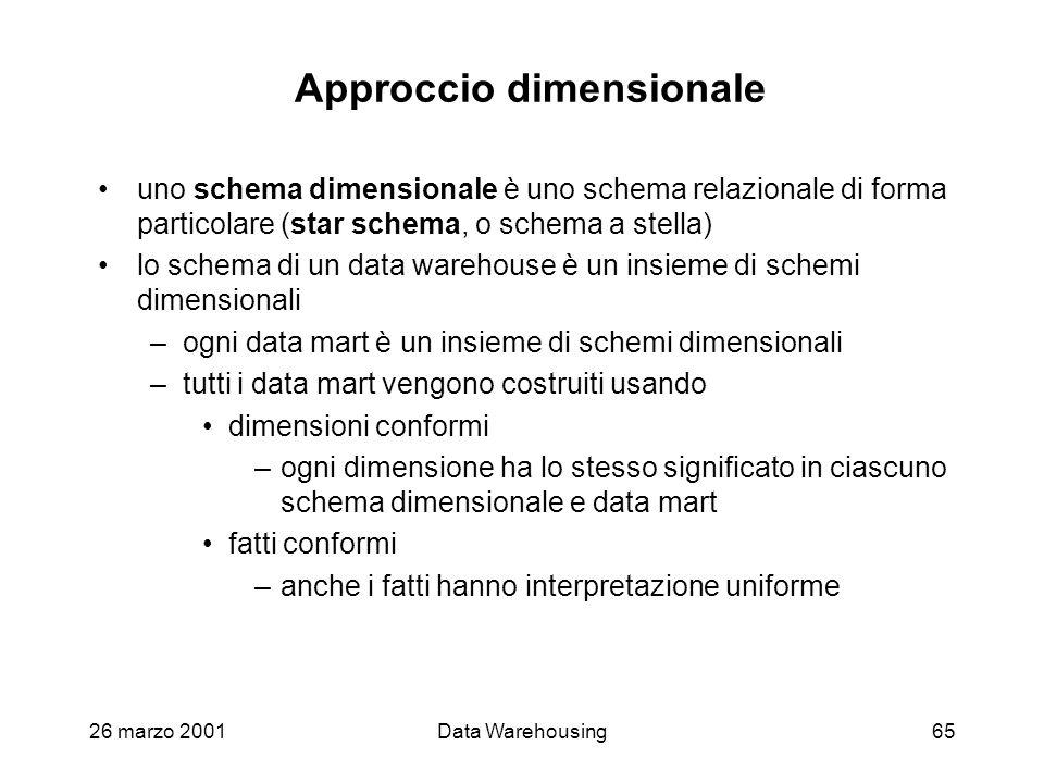 26 marzo 2001Data Warehousing65 Approccio dimensionale uno schema dimensionale è uno schema relazionale di forma particolare (star schema, o schema a