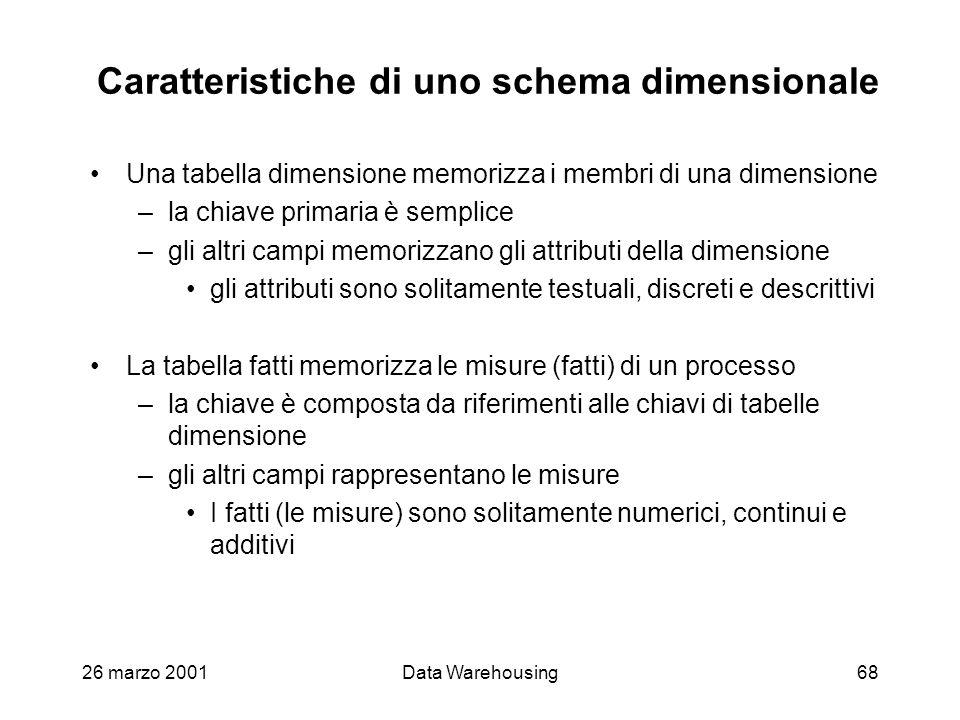 26 marzo 2001Data Warehousing68 Caratteristiche di uno schema dimensionale Una tabella dimensione memorizza i membri di una dimensione –la chiave prim