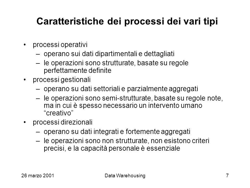 26 marzo 2001Data Warehousing7 Caratteristiche dei processi dei vari tipi processi operativi –operano sui dati dipartimentali e dettagliati –le operaz