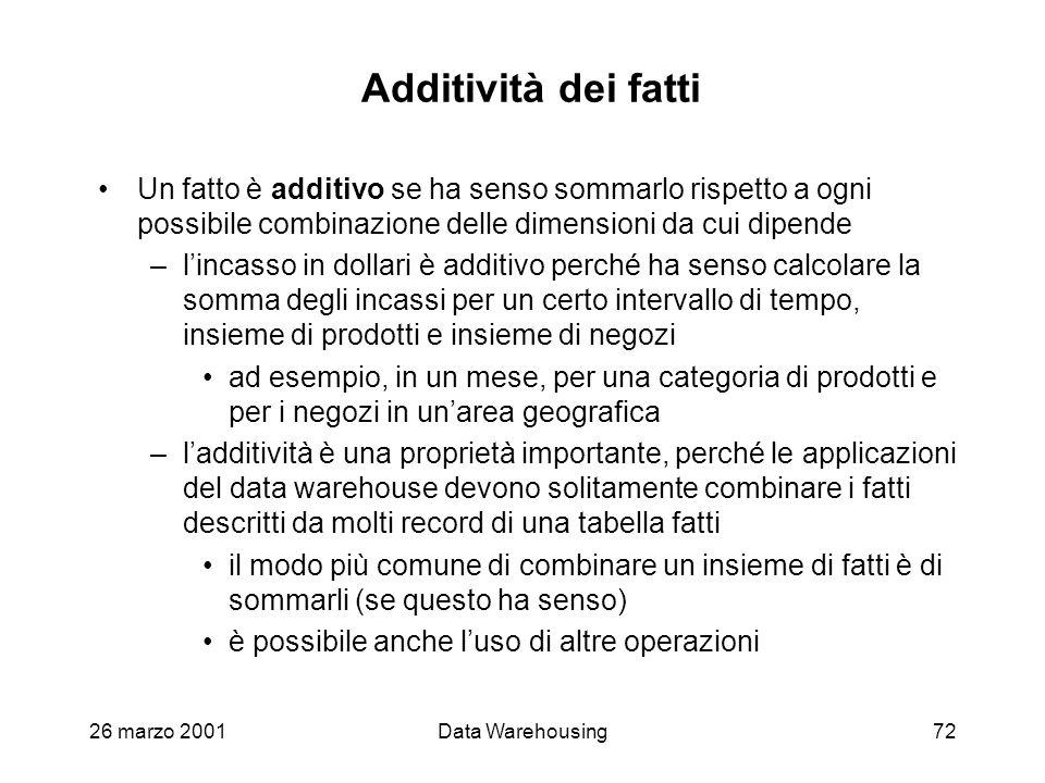 26 marzo 2001Data Warehousing72 Additività dei fatti Un fatto è additivo se ha senso sommarlo rispetto a ogni possibile combinazione delle dimensioni
