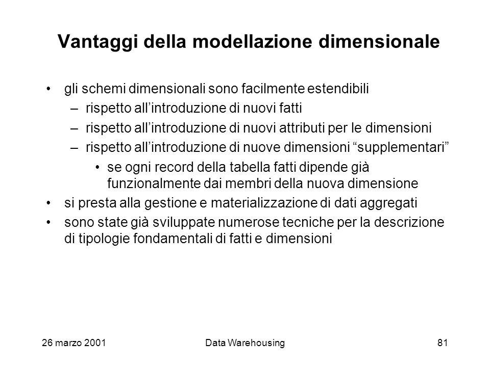 26 marzo 2001Data Warehousing81 Vantaggi della modellazione dimensionale gli schemi dimensionali sono facilmente estendibili –rispetto allintroduzione