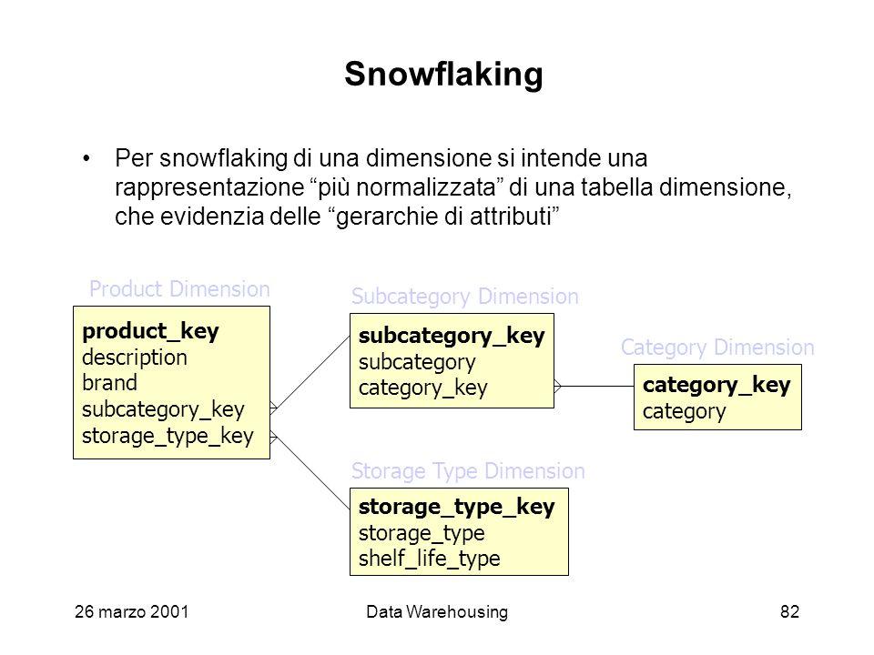 26 marzo 2001Data Warehousing82 Snowflaking Per snowflaking di una dimensione si intende una rappresentazione più normalizzata di una tabella dimensio
