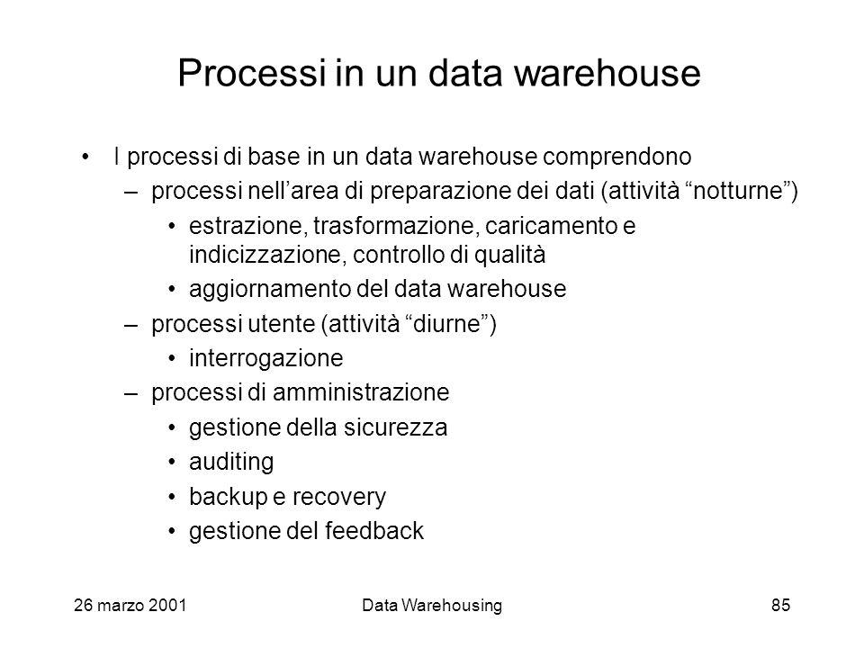 26 marzo 2001Data Warehousing85 Processi in un data warehouse I processi di base in un data warehouse comprendono –processi nellarea di preparazione d
