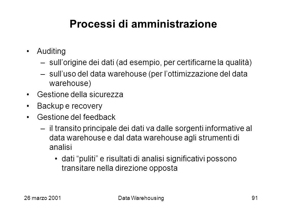 26 marzo 2001Data Warehousing91 Processi di amministrazione Auditing –sullorigine dei dati (ad esempio, per certificarne la qualità) –sulluso del data