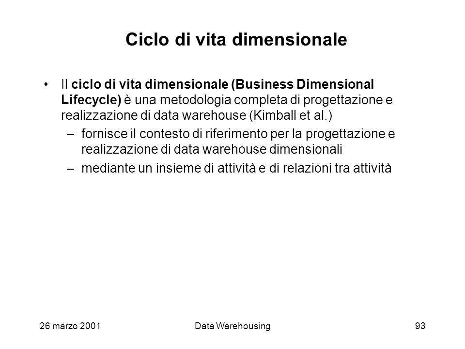 26 marzo 2001Data Warehousing93 Ciclo di vita dimensionale Il ciclo di vita dimensionale (Business Dimensional Lifecycle) è una metodologia completa d