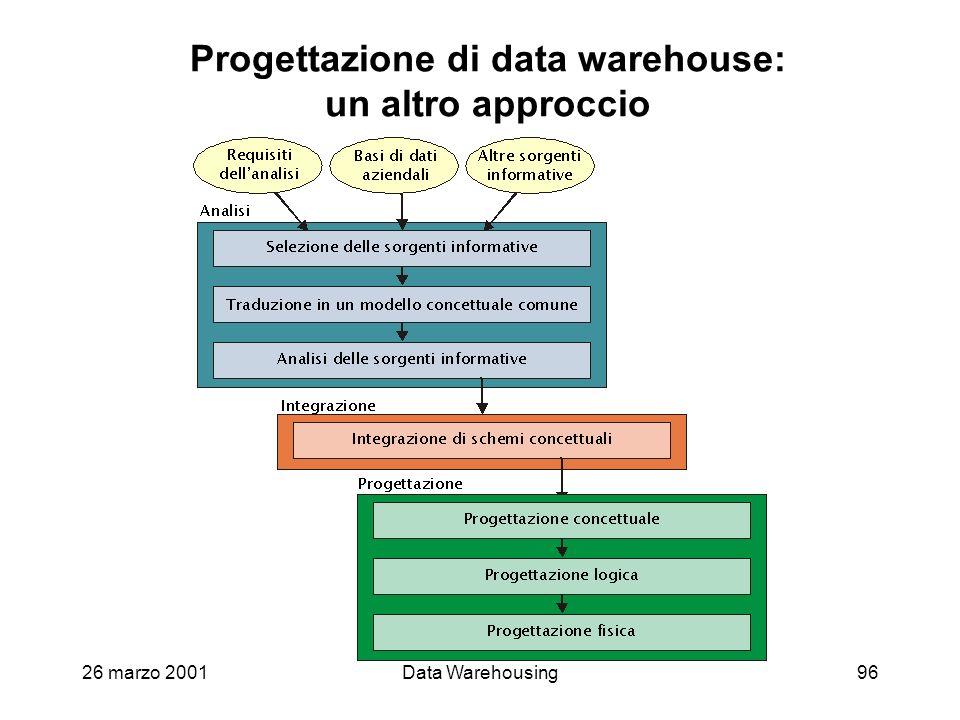 26 marzo 2001Data Warehousing96 Progettazione di data warehouse: un altro approccio