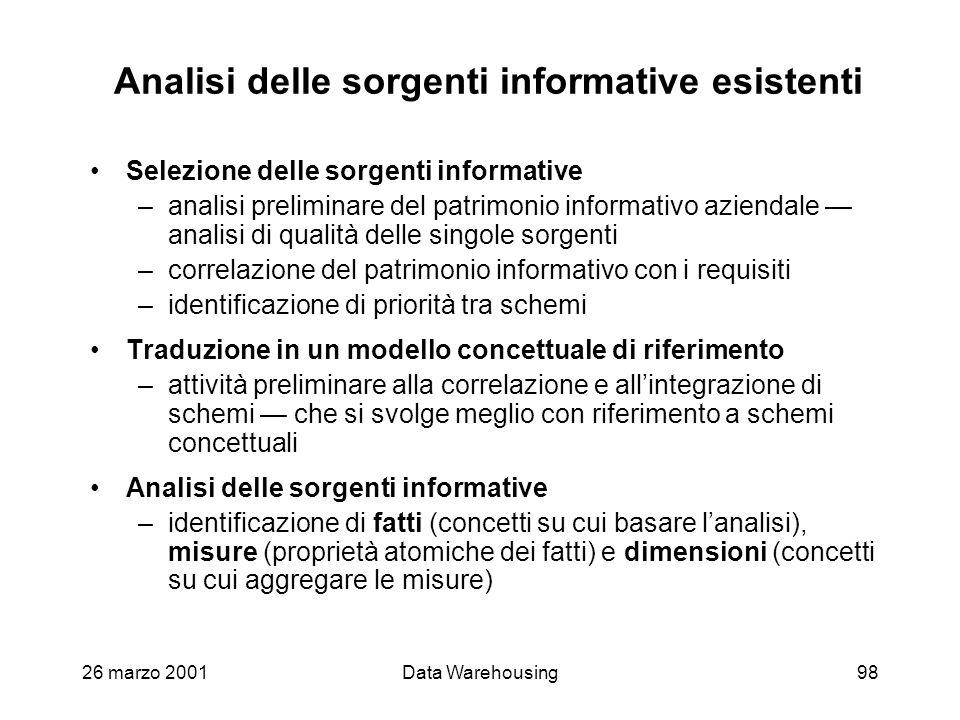 26 marzo 2001Data Warehousing98 Analisi delle sorgenti informative esistenti Selezione delle sorgenti informative –analisi preliminare del patrimonio