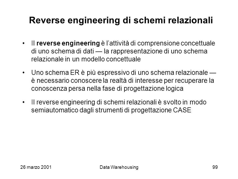 26 marzo 2001Data Warehousing99 Reverse engineering di schemi relazionali Il reverse engineering è lattività di comprensione concettuale di uno schema
