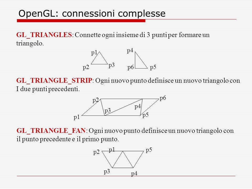OpenGL: connessioni complesse GL_TRIANGLES: Connette ogni insieme di 3 punti per formare un triangolo.
