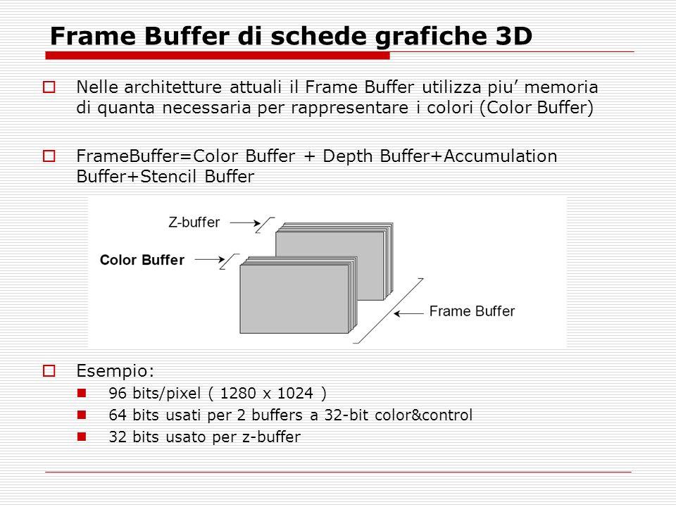 Frame Buffer di schede grafiche 3D Nelle architetture attuali il Frame Buffer utilizza piu memoria di quanta necessaria per rappresentare i colori (Color Buffer) FrameBuffer=Color Buffer + Depth Buffer+Accumulation Buffer+Stencil Buffer Esempio: 96 bits/pixel ( 1280 x 1024 ) 64 bits usati per 2 buffers a 32-bit color&control 32 bits usato per z-buffer