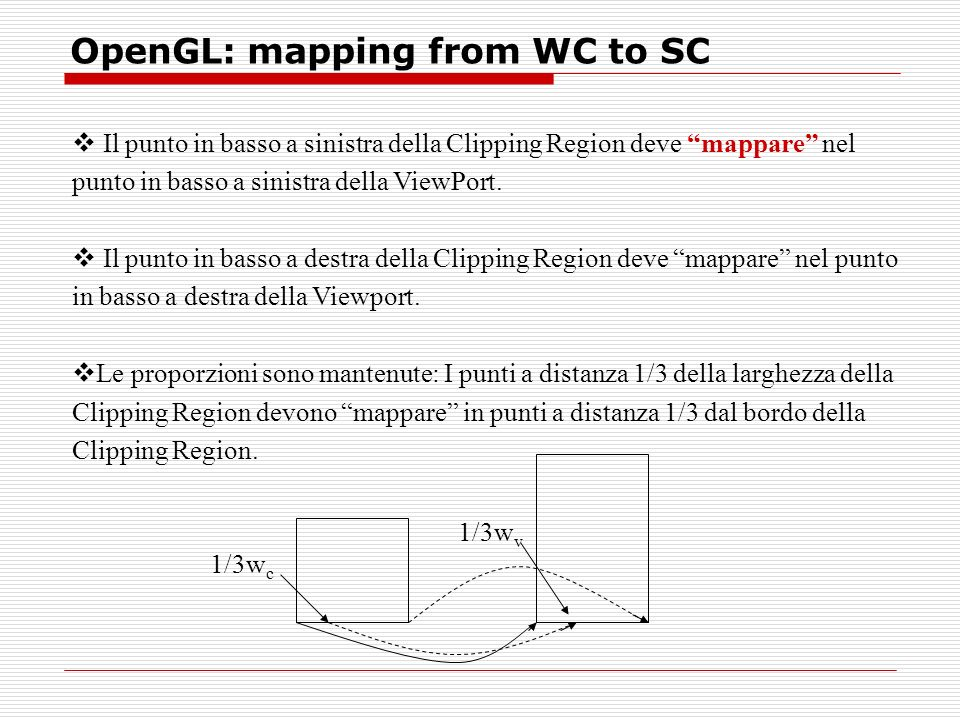 OpenGL: mapping from WC to SC Il punto in basso a sinistra della Clipping Region deve mappare nel punto in basso a sinistra della ViewPort.