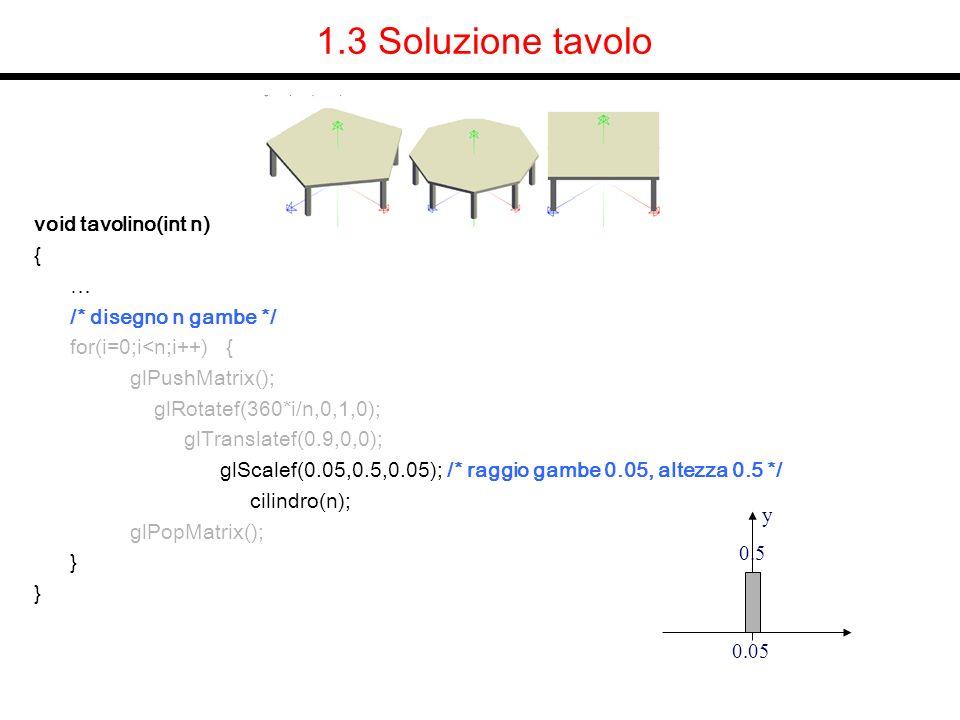 void tavolino(int n) { … /* disegno n gambe */ for(i=0;i<n;i++) { glPushMatrix(); glRotatef(360*i/n,0,1,0); glTranslatef(0.9,0,0); glScalef(0.05,0.5,0