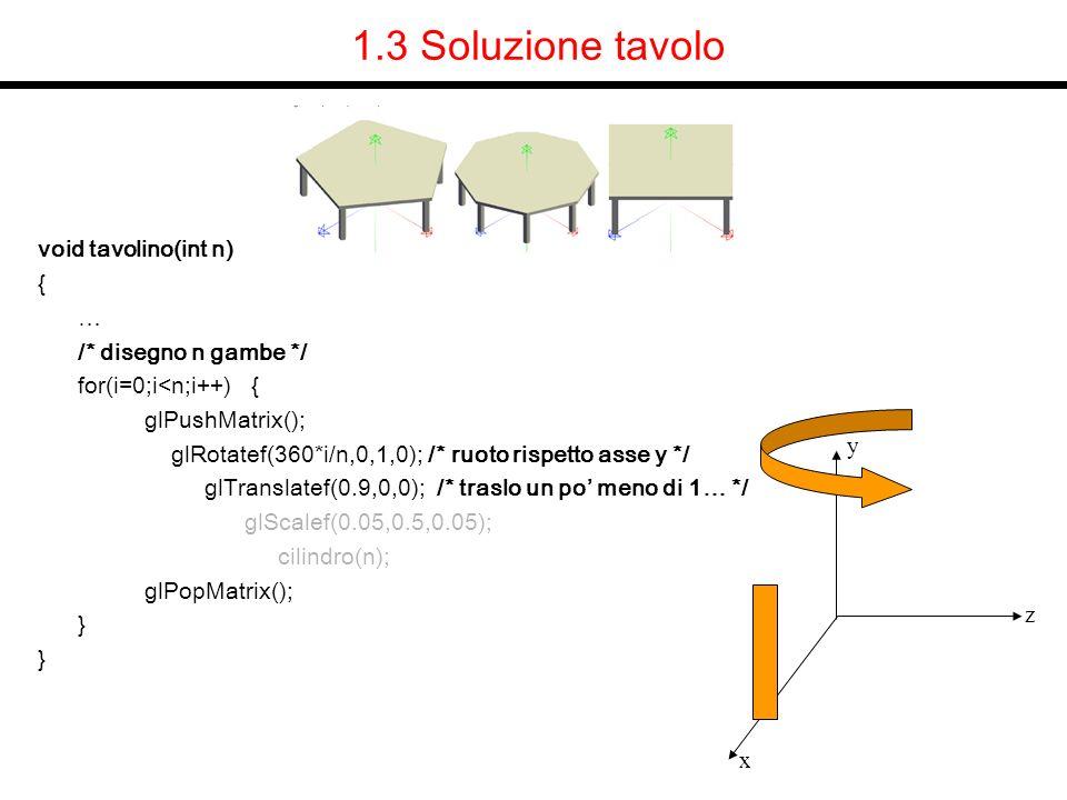 void tavolino(int n) { … /* disegno n gambe */ for(i=0;i<n;i++) { glPushMatrix(); glRotatef(360*i/n,0,1,0); /* ruoto rispetto asse y */ glTranslatef(0